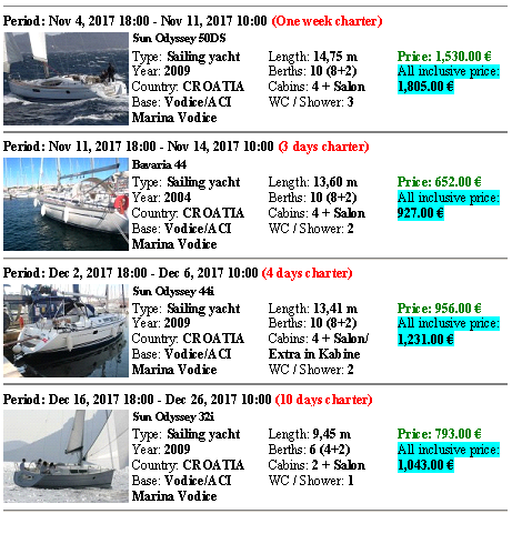 Ponuda plovila s grijanjem